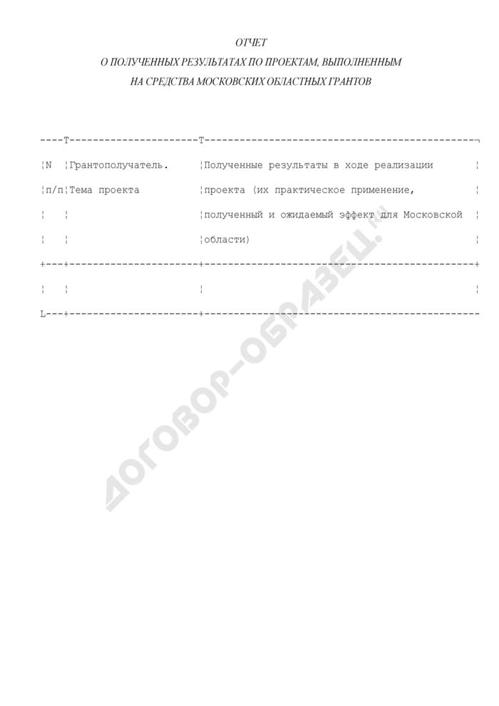 Отчет о полученных результатах по проектам, выполненным на средства Московских областных грантов. Страница 1