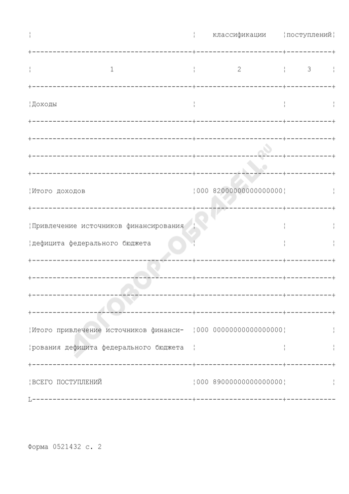 Отчет о поступлениях в федеральный бюджет. Страница 2