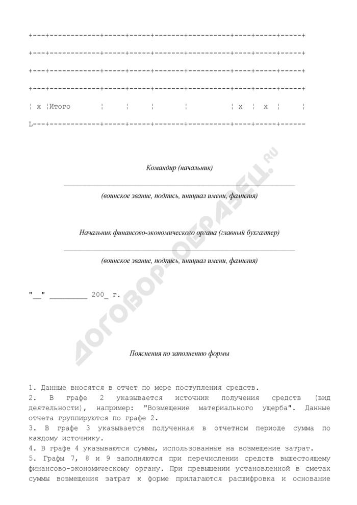 Отчет о поступлении средств от иных видов деятельности воинской части. Форма N СВИ-3. Страница 2