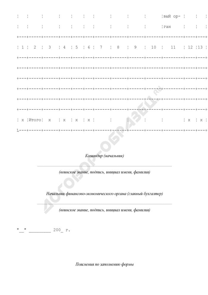 Отчет о поступлении средств от продажи имущества воинской части. Форма N СВИ-2. Страница 2