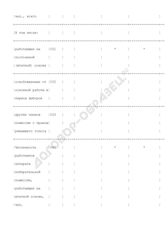 Отчет о поступлении и расходовании средств бюджета города Москвы, выделенных избирательным комиссиям на проведение выборов депутатов Московской городской Думы пятого созыва. Страница 3
