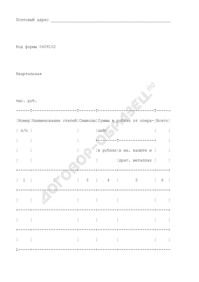Отчет о прибылях и убытках кредитной организации. Страница 2