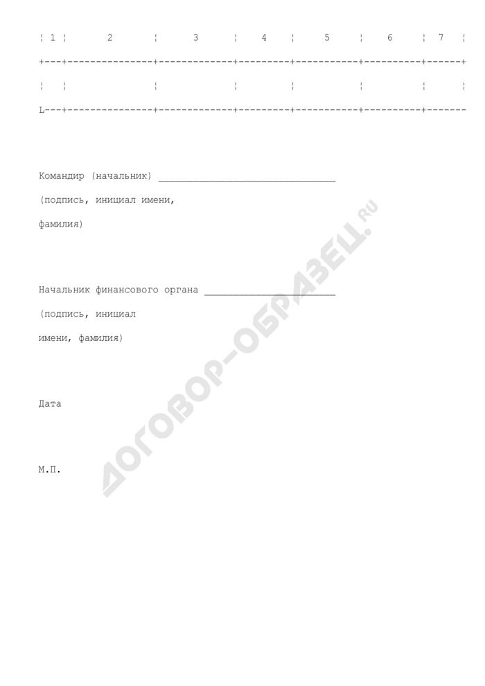 Отчет о принятом решении по выплате участникам накопительно-ипотечной системы или членам их семей денежных средств, дополняющих накопления для жилищного обеспечения военнослужащих. Страница 2