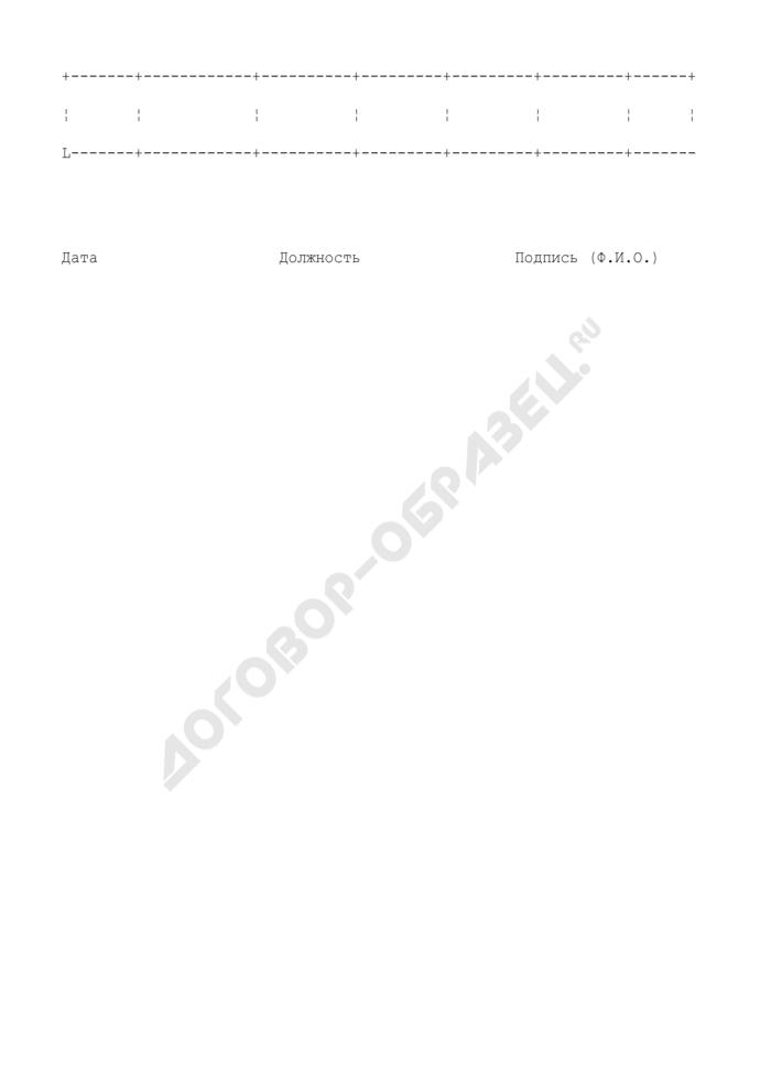 Отчет о проведенных конкурсах на перевозку продукции военного назначения. Форма N В-3. Страница 2