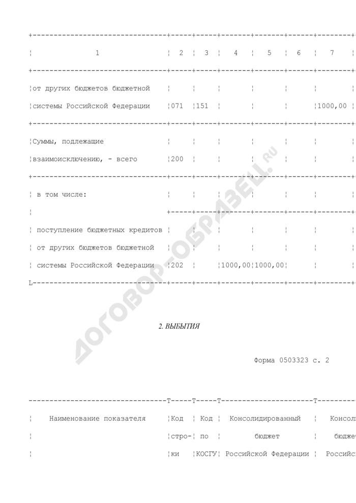 Консолидированный отчет о движении денежных средств финансовых органов субъектов Российской Федерации. Страница 2