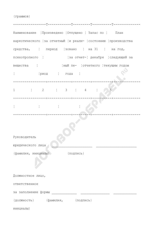 Отчет о производстве, отпуске и реализации наркотических средств и психотропных веществ. Форма N 1-П. Страница 2