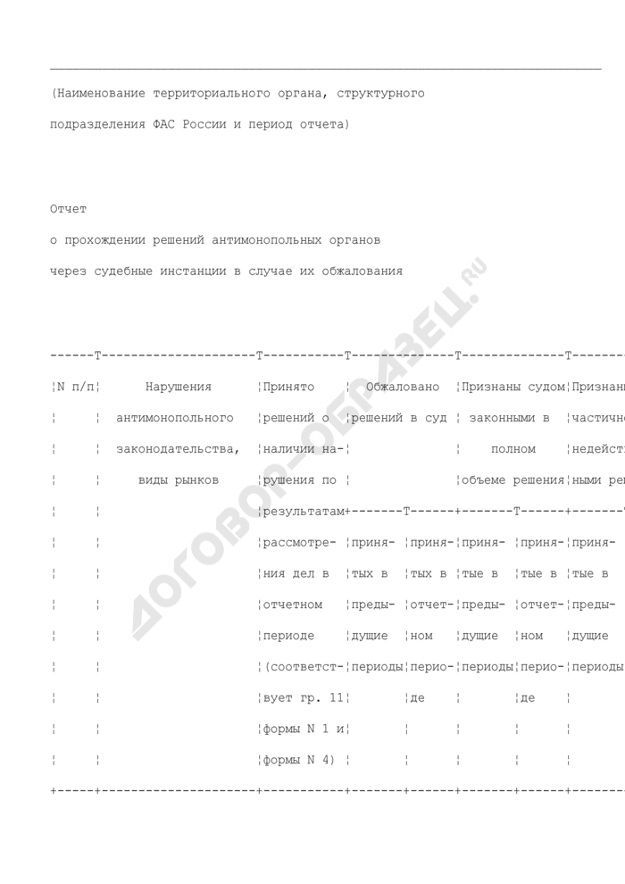 Отчет о прохождении решений антимонопольных органов через судебные инстанции в случае их обжалования. Форма N 2 (полугодовая, годовая). Страница 1