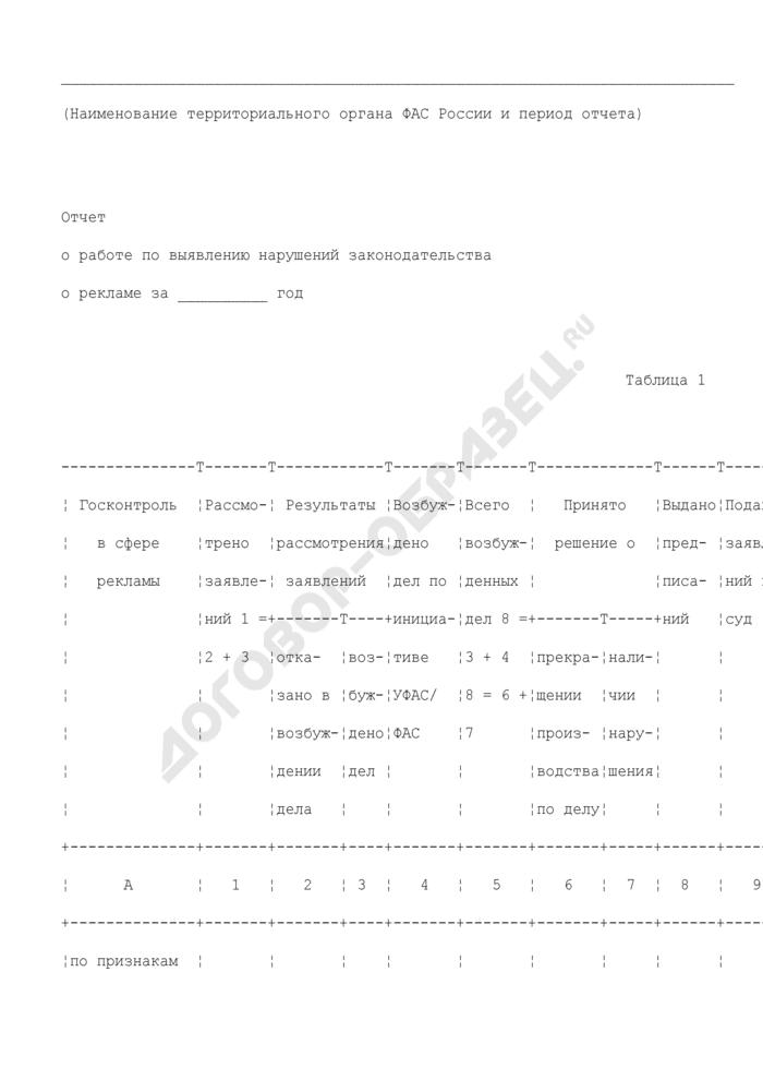 Отчет о работе по выявлению нарушений законодательства о рекламе. Форма N 8 (полугодовая, годовая). Страница 1