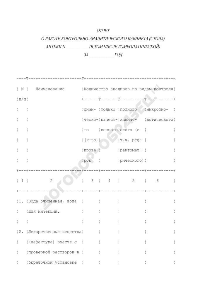 Отчет о работе контрольно-аналитического кабинета (стола) аптеки (в том числе гомеопатической). Страница 1