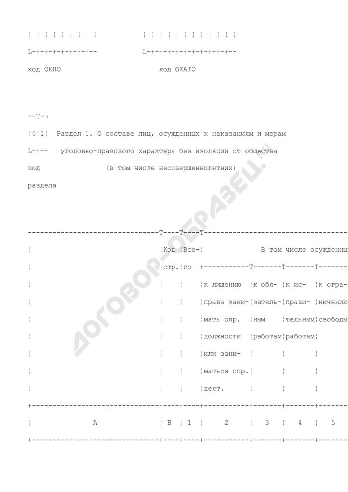 """Отчет о работе уголовно-исполнительных инспекций. Форма N """"УИИ. Страница 2"""