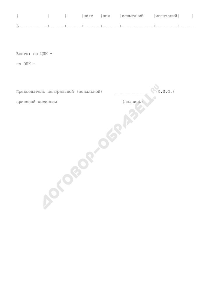 Отчет о работе приемных комиссий по итогам комплектования учебных заведений гражданской авиации. Страница 2