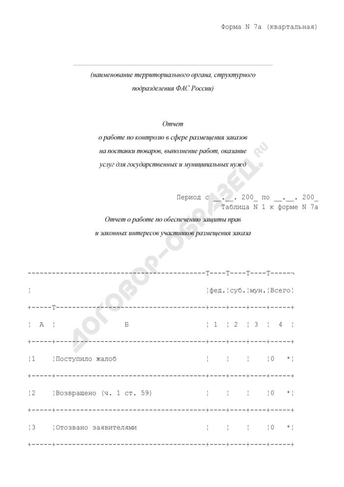 Отчет о работе по контролю в сфере размещения заказов на поставки товаров, выполнение работ, оказание услуг для государственных и муниципальных нужд территориальных органов и структурных подразделений Федеральной антимонопольной службы. Форма N 7A. Страница 1
