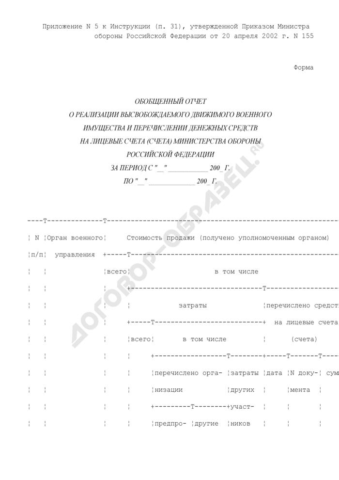 Обобщенный отчет о реализации высвобождаемого движимого военного имущества и перечислении денежных средств на лицевые счета (счета) Министерства обороны Российской Федерации. Страница 1