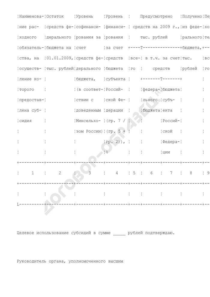Отчет о расходах бюджета субъекта Российской Федерации (местного бюджета), источником финансового обеспечения которых является субсидия на поддержку отдельных подотраслей растениеводства. Страница 2