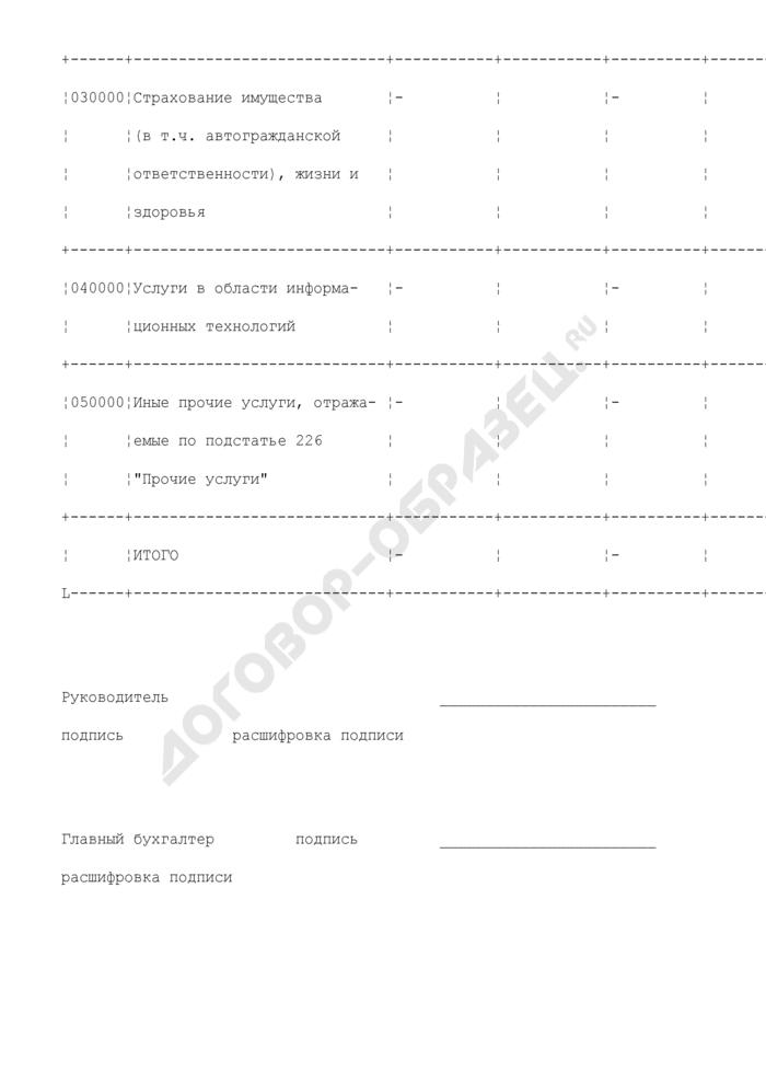 Отчет о расходах в разрезе ведомственной детализации. Форма N КР003. Страница 3