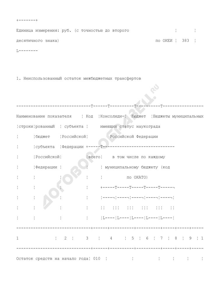 Отчет о расходах бюджета субъекта Российской Федерации, источником финансового обеспечения которых являются межбюджетные трансферты, предоставленные из федерального бюджета для осуществления мероприятий по развитию и поддержке социальной, инженерной и инновационной инфраструктуры наукоградов Российской Федерации. Страница 2