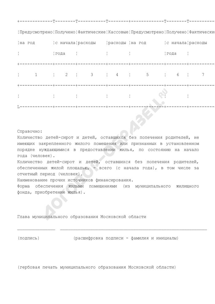 Отчет о расходовании субвенции бюджетам муниципальных образований Московской области на обеспечение жилой площадью детей-сирот и детей, оставшихся без попечения родителей, а также лиц из числа детей-сирот и детей, оставшихся без попечения родителей, в возрасте от 18 до 23 лет, не имеющих закрепленного жилого помещения или признанных в установленном порядке нуждающимися в предоставлении жилья. Форма N 1. Страница 2