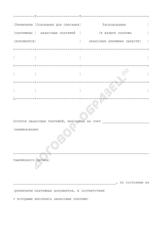Отчет о расходовании денежных средств, внесенных в качестве авансовых платежей. Страница 2
