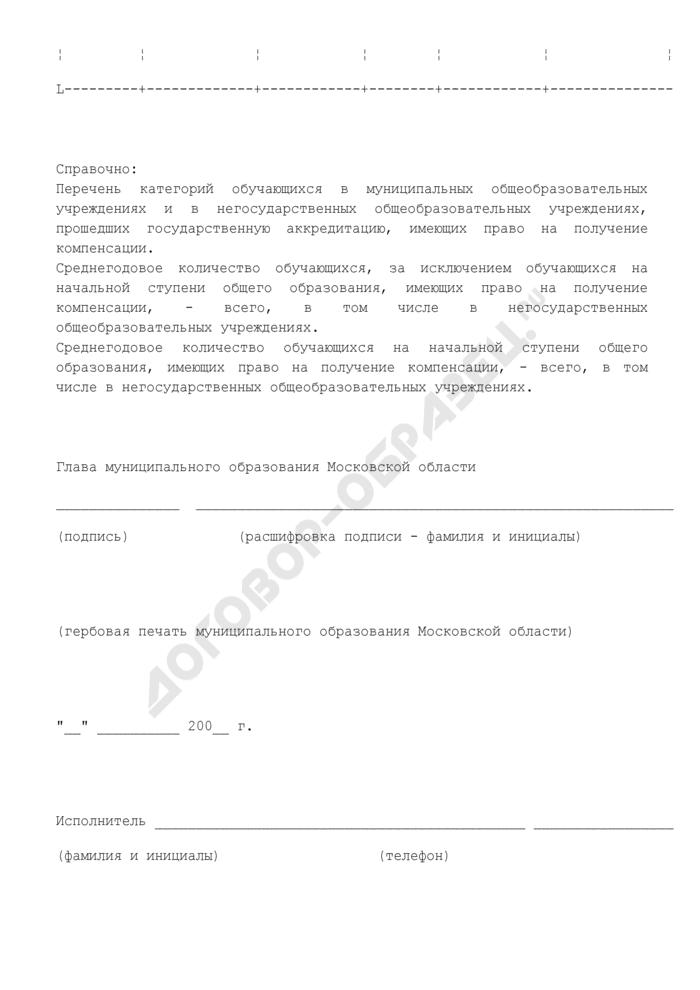 """Отчет о расходовании субвенции бюджетам муниципальных образований московской области на финансирование частичной компенсации стоимости питания отдельным категориям обучающихся в муниципальных общеобразовательных учреждениях и в негосударственных общеобразовательных учреждениях, прошедших государственную аккредитацию, в соответствии с законом московской области """"о частичной компенсации стоимости питания отдельным категориям обучающихся в образовательных учреждениях московской области"""". Форма N 3. Страница 2"""