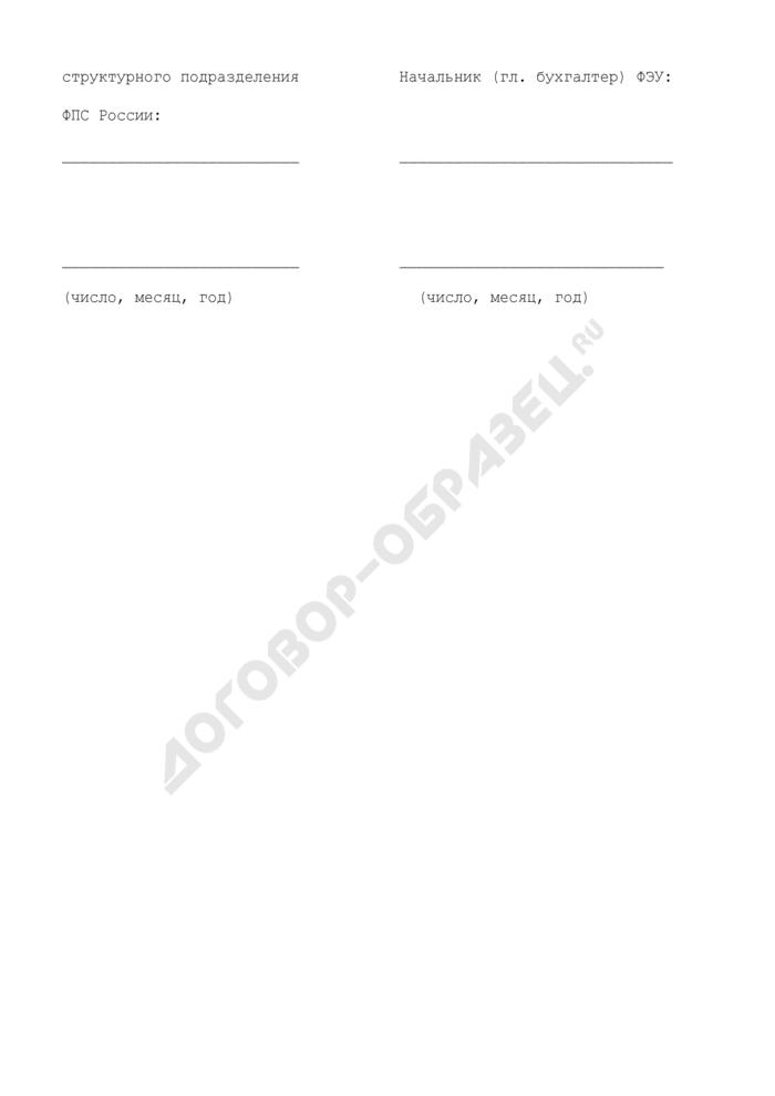 Отчет о реализации движимого военного имущества. Страница 2