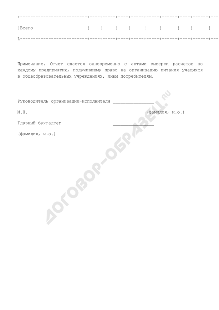 Отчет о реализации продукции, приобретенной по городскому заказу, юридическим лицам, получившим право на организацию питания учащихся в общеобразовательных учреждениях, иным потребителям. Страница 2