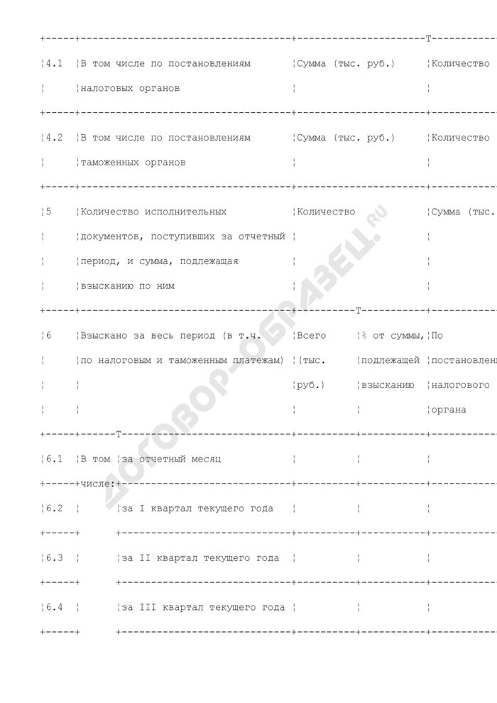 Оперативный отчет территориального отдела Главного управления Федеральной службы судебных приставов по Московской области по особому исполнительному производству. Страница 2