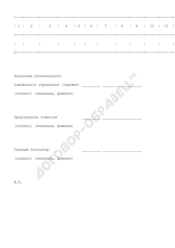 Отчет о реализации высвобождаемого движимого имущества, находящегося в оперативном управлении таможенных органов Российской Федерации. Страница 2