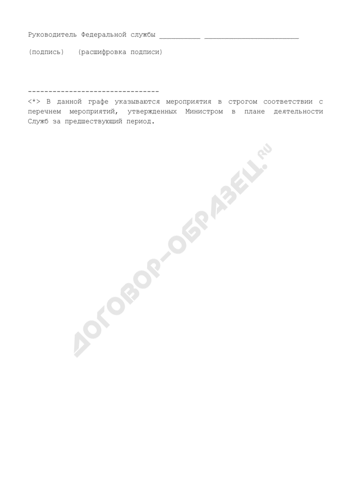 Отчет о результатах выполнения плана деятельности Федеральной службы. Страница 2