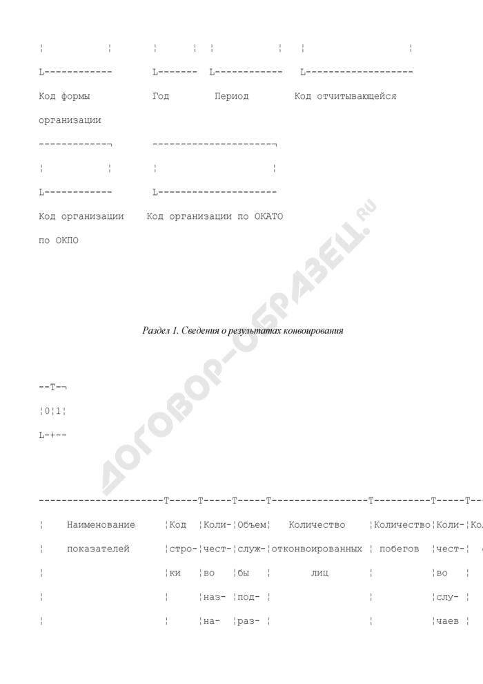 Отчет о результатах служебной деятельности специальных подразделений уголовно-исполнительной системы по конвоированию. Форма N 7-ИУ. Страница 2