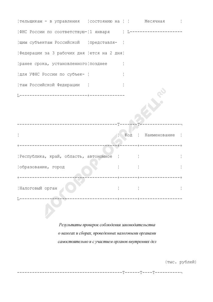 Отчет о результатах проверок соблюдения законодательства о налогах и сборах, проведенных налоговыми органами самостоятельно и с участием органов внутренних дел. Форма N 2-НМ. Страница 2