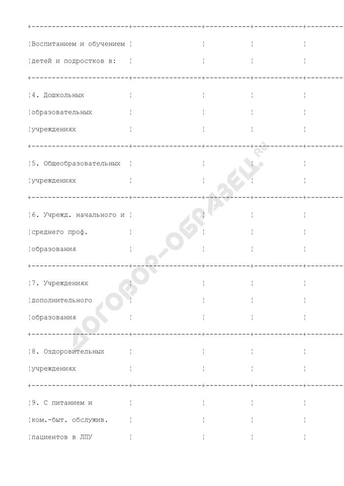 Отчет о результатах профессиональной гигиенической подготовки. Страница 3