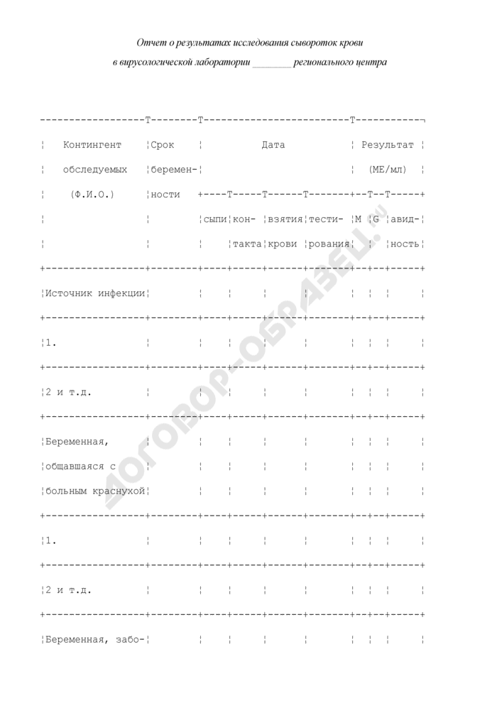 Отчет о результатах исследования сывороток крови в вирусологической лаборатории регионального центра. Страница 1