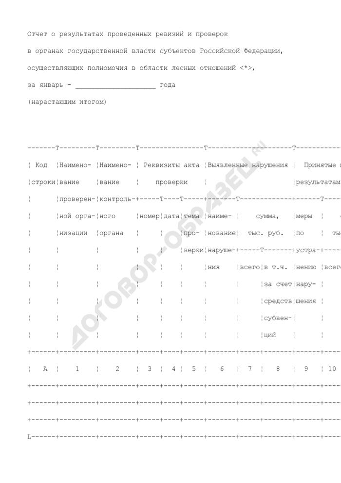 Отчет о результатах проведенных ревизий и проверок в органах государственной власти субъектов Российской Федерации, осуществляющих полномочия в области лесных отношений. Форма N 24-ОИП. Страница 2