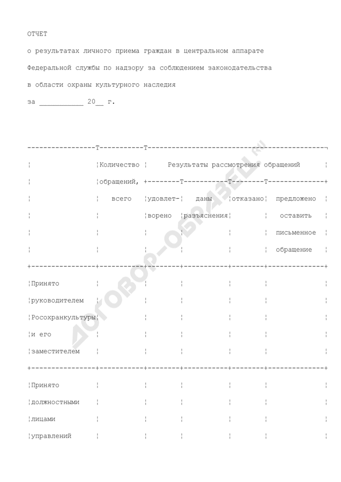 Отчет о результатах личного приема граждан в центральном аппарате Федеральной службы по надзору за соблюдением законодательства в области охраны культурного наследия. Страница 1