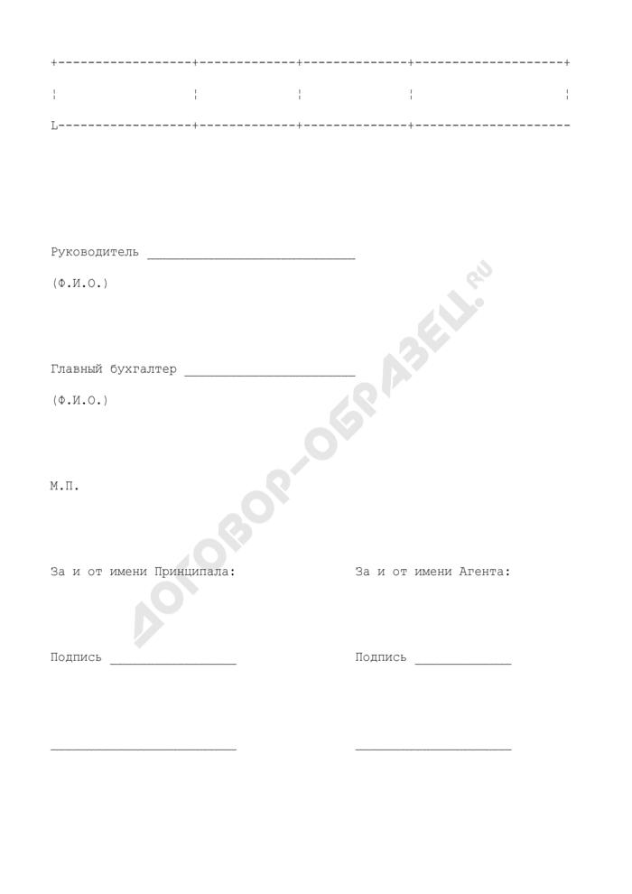 Отчет агента о распространенных картах (приложение к агентскому договору на распространение карт предоплаты услуг связи (Интернет, телефонные и т.п.)). Страница 2