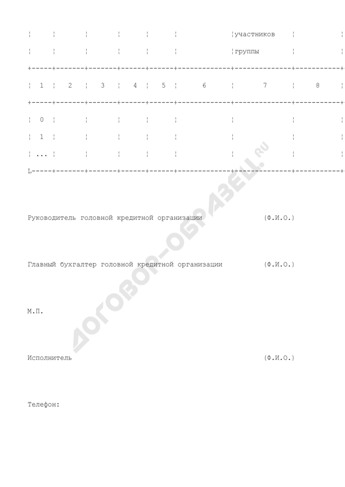 Отчет о составе участников банковской (консолидированной) группы. Страница 3