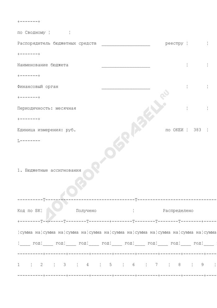 Отчет о состоянии лицевого счета главного распорядителя (распорядителя) бюджетных средств (для отражения операций). Страница 2