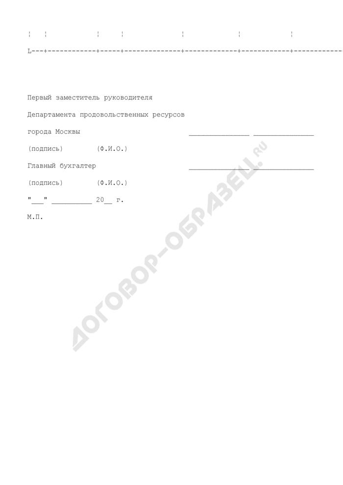 Отчет о средствах городского бюджета на закупку (поставку) сельскохозяйственной продукции, сырья и продовольствия в город Москву. Страница 2
