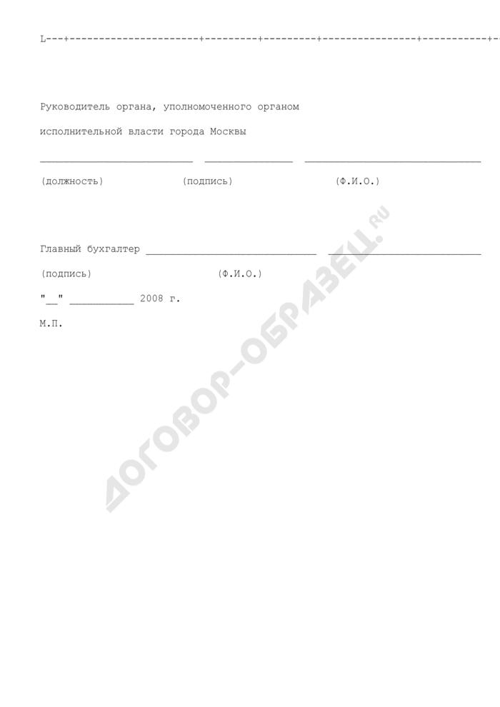 Постановление Правительства Москвы от 22.07.2008 N 626-ПП (ред. от 30.12.2008)). Страница 2