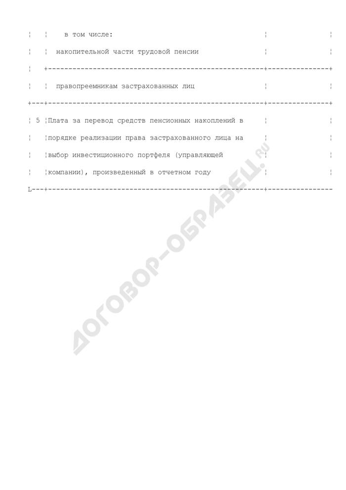 Отчет о средствах пенсионных накоплений, учтенных в специальной части индивидуальных лицевых счетов застрахованных лиц. Страница 2