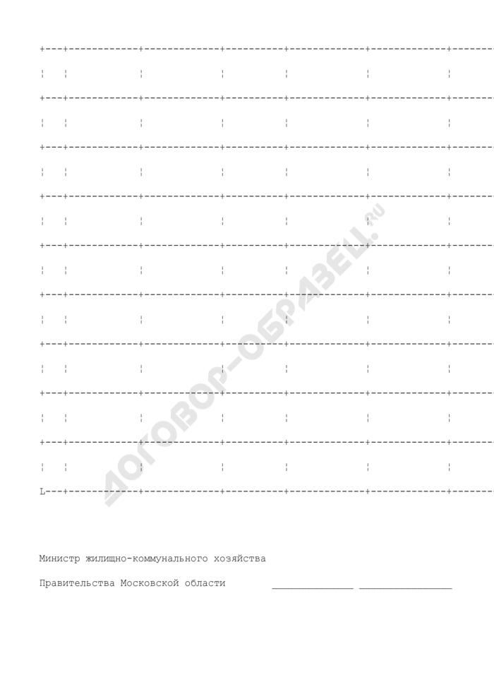 Отчет о стоимости выполненных работ и затрат на объектах капитального строительства и реконструкции государственной собственности Московской области, финансируемых из бюджета Московской области за счет бюджетных ассигнований на осуществление бюджетных инвестиций. Страница 2