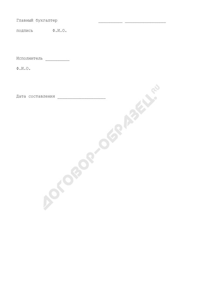 Отчет аптечного учреждения о бесплатно отпущенных лекарственных средствах отдельным категориям граждан. Форма N АУ-1. Страница 3