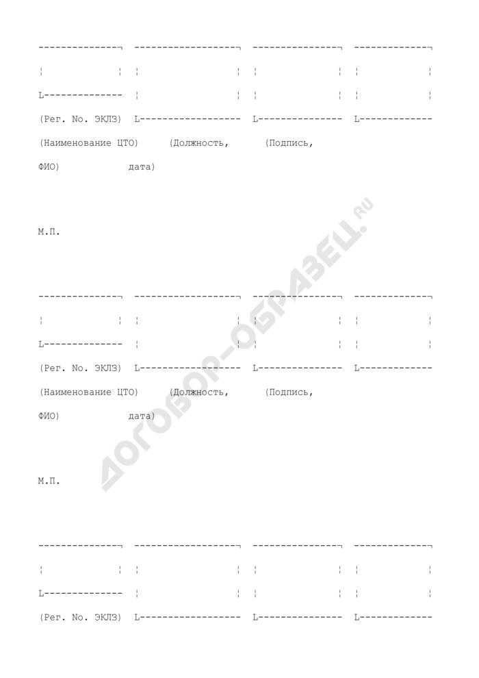 Дополнительный лист к паспорту версии модели контрольно-кассовой машины (первичная установка/активизация ЭКЛЗ). Страница 3