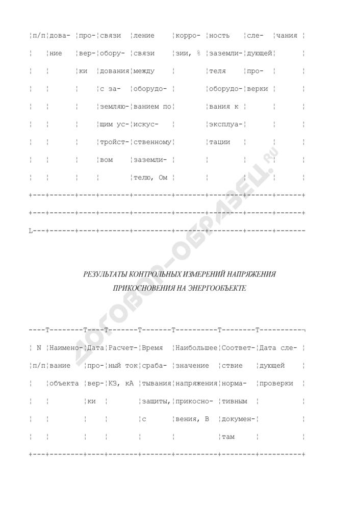 Паспорт на заземляющее устройство энергообъекта. Страница 3
