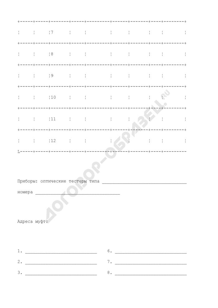Паспорт оптического кабеля. Страница 2