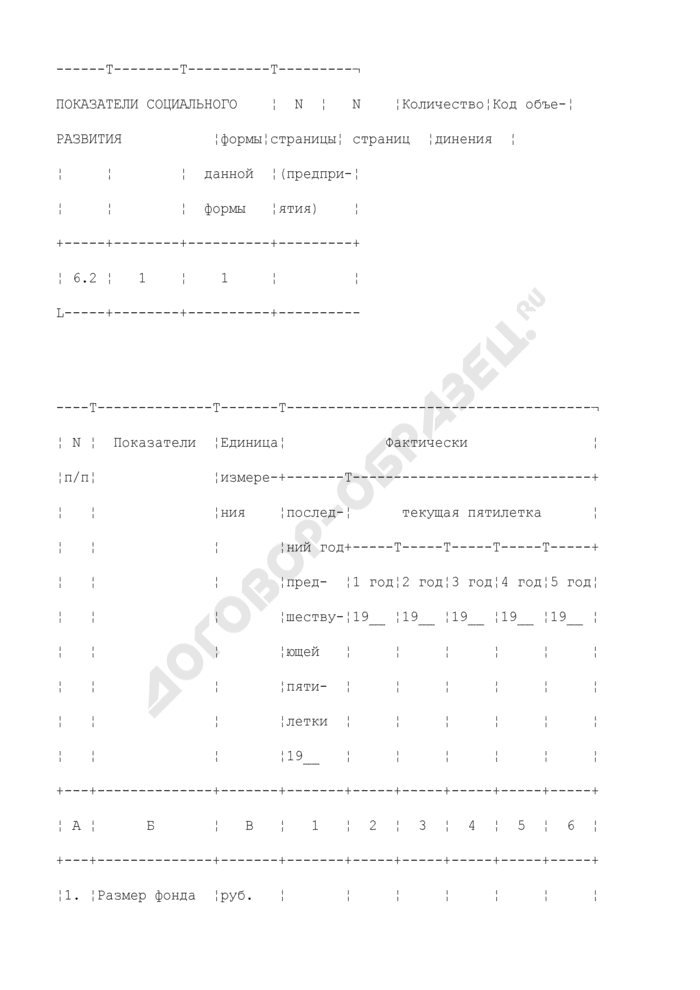 Паспорт по баням. Показатели социального развития. Форма N 6.2. Страница 1