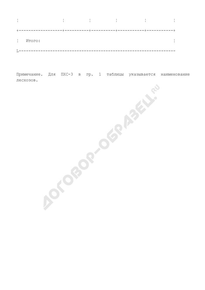 Паспорт пожарно-химической станции (ПХС-1, ПХС-2 и ПХС-3). Страница 2