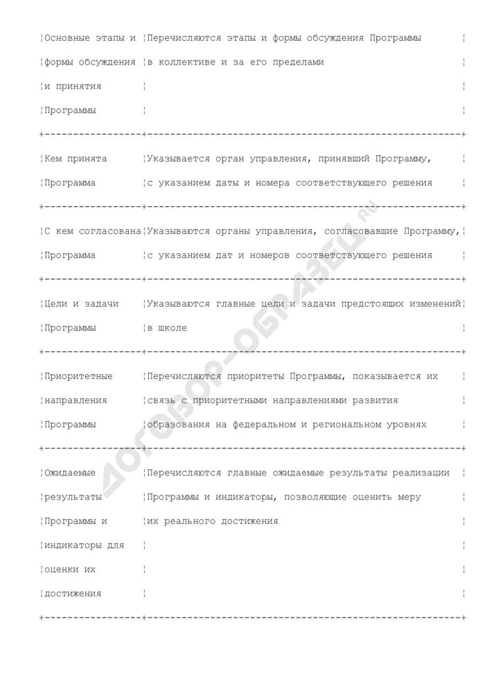 Паспорт программы развития образовательного учреждения города Подольска Московской области. Форма N 2. Страница 2