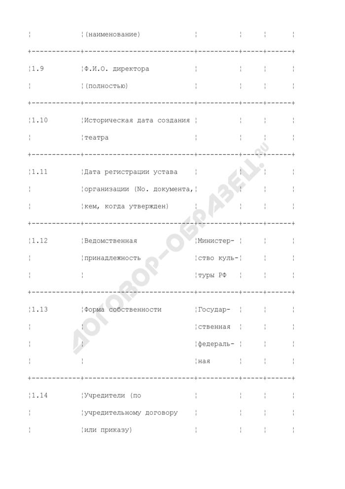 Паспорт технической оснащенности театра федерального ведения. Страница 3