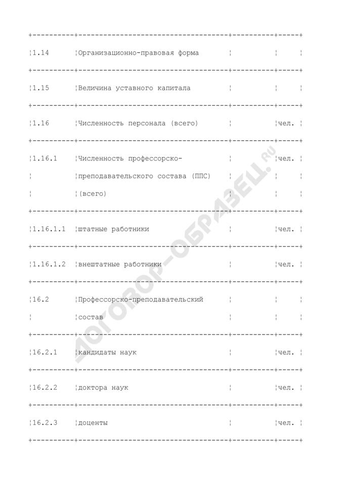 Паспорт технической оснащенности научно-исследовательского института. Страница 3